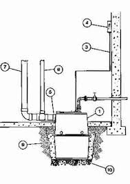 septic pump installation guide sketch of a sewage grinder pump parts article contents septic pump installation