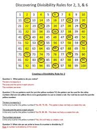 Divisibility Chart 1 100 Divisibility Rules Worksheets Teaching Resources Tpt