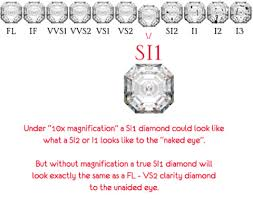 Diamond Clarity Chart Si1 Is A Si 1 Clarity Diamond Good Enough Unique Engagement