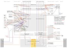 Spaghetti Number Chart Midsommaren Spaghetti Chart