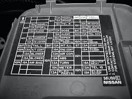 2000 nissan frontier fuse box diagram lovely 2009 nissan maxima fuse 2001 Nissan Pathfinder Fuse Identification 2000 nissan frontier fuse box diagram lovely 2009 nissan maxima fuse box diagram wiring diagrams instruction
