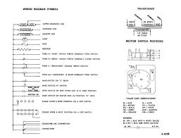 wiring diagram symbols automotive the wiring diagram automotive wiring diagram legend nilza wiring diagram