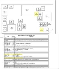 car ac wiring diagram 2004 ion wiring diagram \u2022 ac motor wiring diagram single phase saturn ion 2003 2004 fuse box diagram auto genius in ion wiring rh blurts me ac motor diagram two way switch wiring diagrams for ac more
