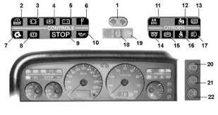 Индикаторы на панели приборов опель омега Рекомендации отзывы фото индикаторы на панели приборов опель омега
