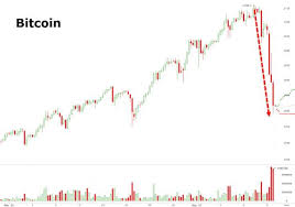 Gbtc Quote Classy Bitcoin Investment Quotes Use Bitcoin Miner For Litecoin