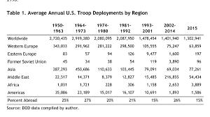2014 Military Pay Chart Pdf