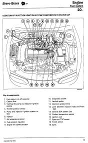 technical 1999 fiat bravo 1 4 ltr starting problem the fiat forum cleaning as many electrical contacts as you can works wonders and reduces the number of variables you might be working don t forget the fuel pump in