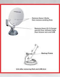 rv satellite conversion assembly
