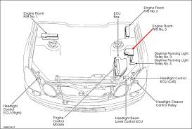lexus lexus gs300 relay diagram lexus image wiring diagram where is the cigarette lighter fuse for a gs 300 lexus fixya also car ecu wiring