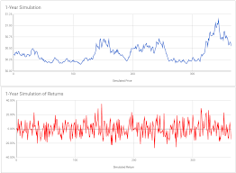 Dash Usd Live Chart Dash Cryptocurrency Price Monaco Value Crypto