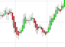 Forex Trading Charts Free Fxtradingcharts Com