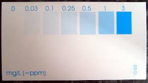 Phosphate Colour Chart Testing Phosphate Marine Help And Advice Fishkeeping