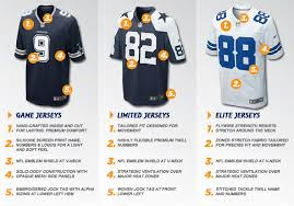 Size Ash Geotecsolar com Magnificent Women Xavier Nike S Jersey Number Woods Best Logo Womens Chart Solutions Of Nfl 25 Name aaedcfbecdbfae|2019 NFL Mock Draft: 1st-Spherical Predictions Ahead Of Free Agency