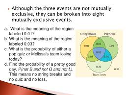 Mutually Inclusive Venn Diagram Ppt Mutually Exclusive Events And Venn Diagrams Powerpoint