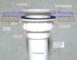 bathtub p trap connecting bathtub drain trap diagram
