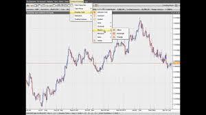 Oanda Advanced Charting Tutorial Advanced Charts
