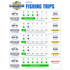 Florida Fishing Seasons Chart Fishing Tips Archives Page 3 Of 5 The Tuna Tower