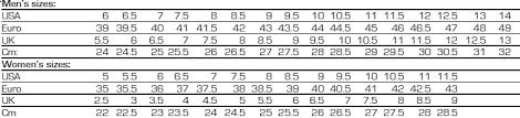 Walnut Shoes Size Chart 52 Unusual Sebago Shoe Size Chart