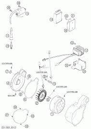 Ignition system kokusan 625