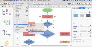 Convert A Flowchart To Adobe Pdf Conceptdraw Helpdesk