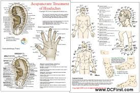 Specific Printable Acupressure Points Chart Massage Pressure