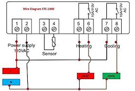 stc wiring diagram simple wiring diagram elitech stc 1000 temperature controller origin digital 110v basic house wiring diagrams stc wiring diagram