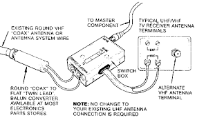 digital tv aerial wiring diagram wiring diagram tv aerial connections diagram schematics and wiring diagrams on