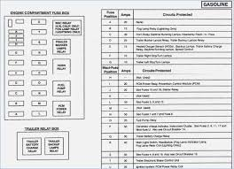 as well  together with  additionally 85 Ford F 150 Distributor Wiring   Electrical Systems Diagrams likewise  additionally 2006 Ford F 250 Fuse Box Location   Trusted Schematic Diagrams • further 2002 Ford F250 Fuse Box Under Hood   Explained Wiring Diagrams moreover 2014 Ford F 250 Fuse Box Location    plete Wiring Diagrams • likewise  besides 2010 F 250 Fuse Panel   Enthusiast Wiring Diagrams • together with 2006 Ford F350 Fuse Block    plete Wiring Diagrams •. on ford f fuse panel find wiring diagram enthusiast diagrams van trusted super duty dash box explained door complete schematic electrical 2003 f250 7 3 l lariat lay out