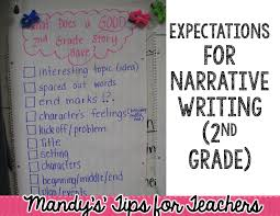 Revise And Edit Anchor Chart Taking The Pain Out Of Editing And Revising Mandys Tips