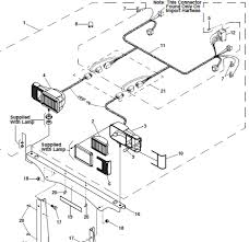 sno way wiring harness explore wiring diagram on the net • sno way plow wiring diagram sno get image about sno way wiring diagram boss snow plow wiring harness