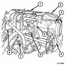 2005 sebring fuse box car wiring diagram download cancross co 2006 Chrysler Sebring Fuse Box Diagram fuse box for chrysler sebring 2006 on fuse images free download 2005 sebring fuse box fuse box for chrysler sebring 2006 12 fuse box diagram for 2006 2006 chrysler sebring fuse panel diagram