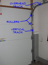 garage door tracksFixing Garage Door Track  Garage Doors  Doors  Repair Topics