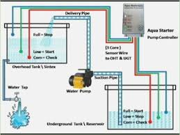 pump control panel wiring diagram squished me water pump control panel wiring diagram single phase water pump control panel wiring diagram aim manual