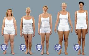 How Much Should I Weigh From Fat 2 Skinny In 1 Year