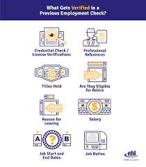 employment dates verification previous employment verification what you need to know