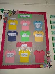 Beautiful Charts For Decorating Classroom Educatorsboard