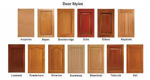 cabinet style. Cabinet Style. Wonderful Inside Style
