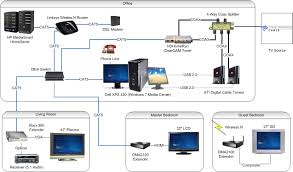 wired network diagram google network diagram \u2022 wiring diagrams wireless home network at Diagram Of Wired Home Network