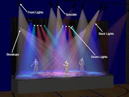 jands getting the lighting right for a school s multi purpose hall stage set designchurch