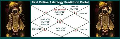 South Indian Birth Chart Predictions Free Astrology Horoscope Instant Reading Report Kundali