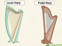 Lever Harp Key Chart How To Play The Harp With Pictures Wikihow