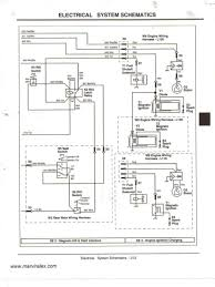 john deere 748 wiring diagram wiring schematics diagram john deere 748 wiring diagram wiring diagram data case ih wiring diagrams john deere 748 wiring diagram
