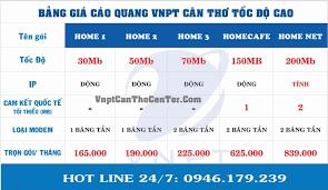 VNPT CẦN THƠ - VNPT CAN THO - Internet Cáp quang - Truyền hình