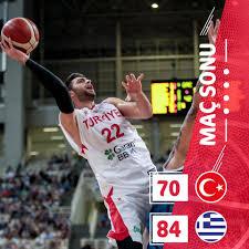 FIBA 2019 Dünya Kupası hazırlıklarını... - Türkiye Basketbol Federasyonu