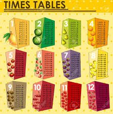 Creative Table Chart Times Tables Chart With Fresh Fruits Illustration