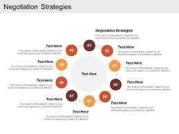 Negotiation Strategies Ppt Powerpoint Presentation Icon