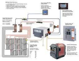 off grid solar system wiring diagram wiring diagram for you • solar panel and generator wiring for cabin google search out rh com solar power wiring diagram off grid magnum solar system wiring diagram