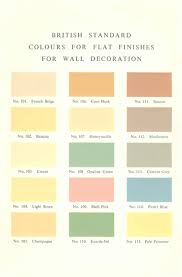 Blog Patrick Baty Historical Paint Consultant Page 4
