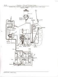wiring diagrams john deere 310c service manual download john john deere 318 wiring diagrams and pdf free at John Deere Wiring Diagrams Free