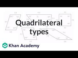 Quadrilateral Properties Chart Answers Quadrilateral Types Video Quadrilaterals Khan Academy